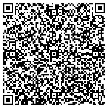 QR-код с контактной информацией организации СИТВИК-СНАБ ООО