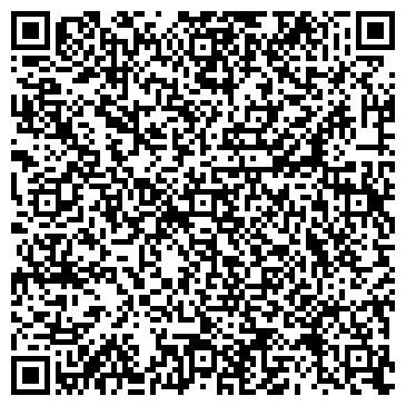 QR-код с контактной информацией организации МЕДЕНЦЕВ С. А. ЧП