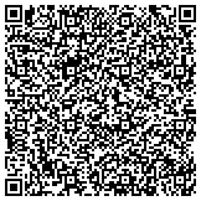 QR-код с контактной информацией организации НИЖНЕСЕРГИНСКОГО РАЙОНА УПРАВЛЕНИЕ СОЦИАЛЬНОЙ ЗАЩИТЫ НАСЕЛЕНИЯ