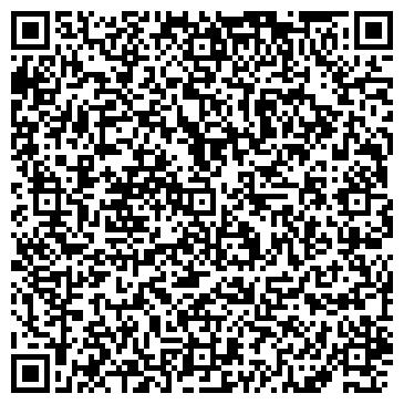 QR-код с контактной информацией организации НИЖНЕСЕРГИНСКИЙ ХЛЕБОКОМБИНАТ, ОАО