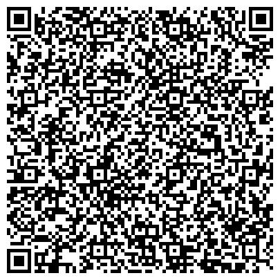 QR-код с контактной информацией организации НИЖНЕТАГИЛЬСКАЯ РАЙОННАЯ ТЕРРИТОРИАЛЬНАЯ ИЗБИРАТЕЛЬНАЯ КОМИССИЯ