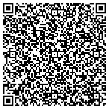 QR-код с контактной информацией организации БИБЛИОТЕКА ЦЕНТРАЛЬНАЯ РАЙОННАЯ Г.ГОМЕЛЬСКАЯ