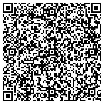 QR-код с контактной информацией организации ПЛАНТА ХИМИЧЕСКИЙ ЗАВОД ФГУП