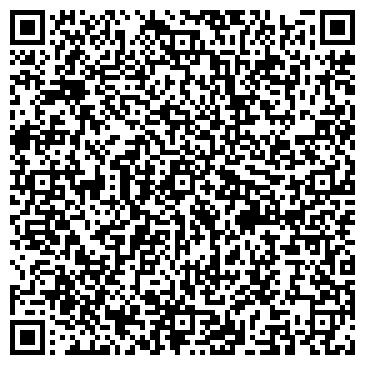 QR-код с контактной информацией организации ОАО НПО «ПЛАСТИК»
