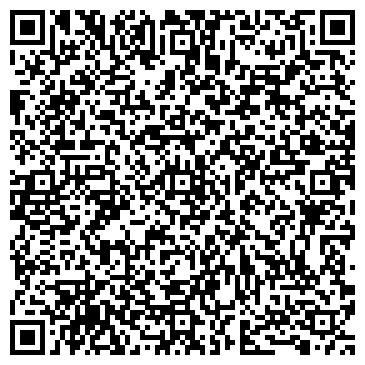 QR-код с контактной информацией организации АВТОМАТИКА ЛТД, ООО