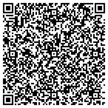 QR-код с контактной информацией организации ПРОМСОРС ГРУППА КОМПАНИЙ, ООО