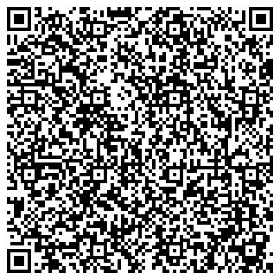 QR-код с контактной информацией организации Нижнетагильские электрические сети