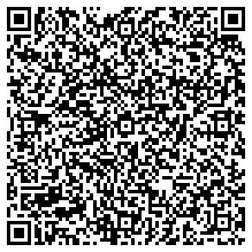QR-код с контактной информацией организации МЕТРОНОМ РЕКЛАМНАЯ ГРУППА