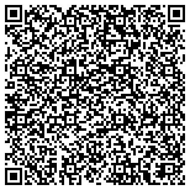 QR-код с контактной информацией организации НИЖНЕТАГИЛЬСКИЙ ИНСТИТУТ ИСПЫТАНИЯ МЕТАЛЛОВ ФГУП