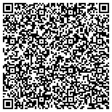 QR-код с контактной информацией организации ЦЮРИХ. РИТЕЙЛ СК ООО АГЕНТСТВО В Г. НИЖНЕМ ТАГИЛЕ