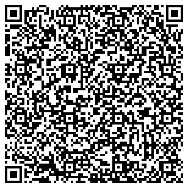 QR-код с контактной информацией организации ЭКСПРЕСС ГАРАНТ САО ОАО НИЖНЕ-ТАГИЛЬСКИЙ ФИЛИАЛ