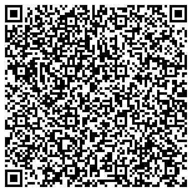 QR-код с контактной информацией организации ГКОУ Нижнетагильская школа - интернат