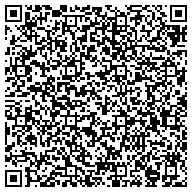 QR-код с контактной информацией организации НИЖНЕГО ТАГИЛА ГОРКОМ ПРОФСОЮЗА РАБОТНИКОВ КУЛЬТУРЫ