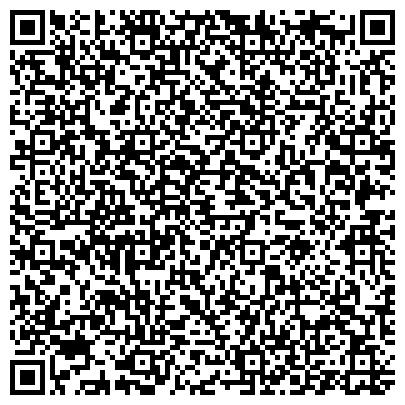 QR-код с контактной информацией организации КОМИТЕТ ПО ДЕЛАМ МОЛОДЕЖИ АДМИНИСТРАЦИИ Г. НИЖНЕГО ТАГИЛА, МУ
