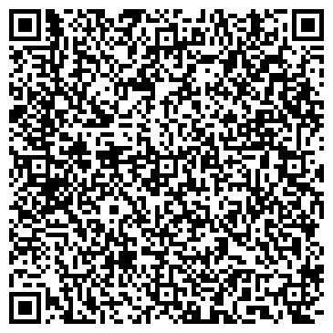 QR-код с контактной информацией организации НИЖНЕГО ТАГИЛА № 402 ООО АПТЕКИ ВАГОНКИ