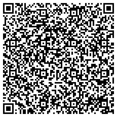 QR-код с контактной информацией организации ЗДРАВНИК АПТЕЧНАЯ СЕТЬ ЗАО ФАРМАЦЕВТИЧЕСКИЙ ЦЕНТР № 18