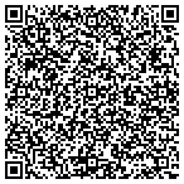 QR-код с контактной информацией организации НОВЫЙ ВЕК МЕБЕЛЬНЫЙ САЛОН ИП ЦЫБАНЬ