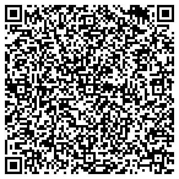 QR-код с контактной информацией организации ГСКТБ ГИДРОАППАРАТУРЫ Г.ГОМЕЛЬСКОЕ РУП