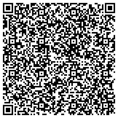 QR-код с контактной информацией организации НЯЗЕПЕТРОВСКАЯ РАЙОННАЯ СТАНЦИЯ ПО БОРЬБЕ С БОЛЕЗНЯМИ ЖИВОТНЫХ