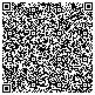 QR-код с контактной информацией организации ЮЖУРАЛАДВОКАТЦЕНТР НЕКОММЕРЧЕСКАЯ ОРГАНИЗАЦИЯ КОЛЛЕГИИ АДВОКАТОВ, ФИЛИАЛ №36