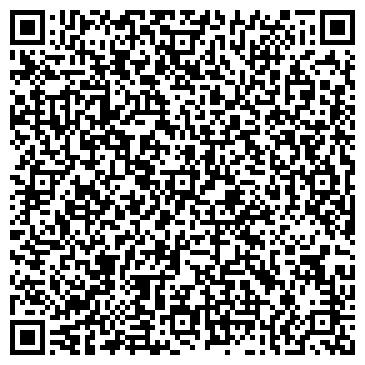 QR-код с контактной информацией организации ЭНЕРГОКОММУНИКАЦИИ ТД, ООО