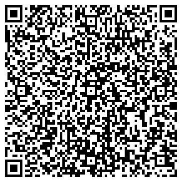 QR-код с контактной информацией организации НОРИЛЬСКИЙ НИКЕЛЬ
