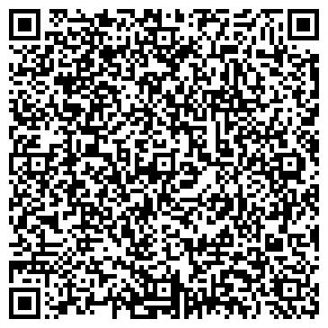 QR-код с контактной информацией организации ГОМЕЛЬОБЛПИЩЕПРОМ КУП