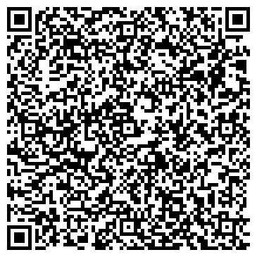 QR-код с контактной информацией организации ЭНЕРГОСИСТЕМЫ ОАО, АБОНЕНТСКИЙ ОТДЕЛ
