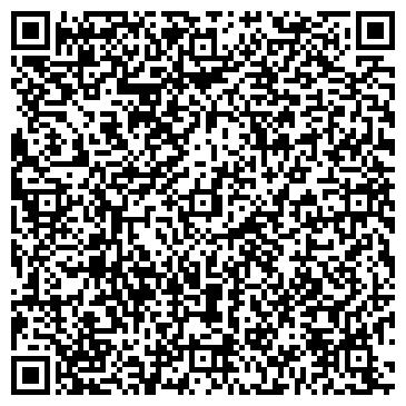 QR-код с контактной информацией организации СБЕРЕГАТЕЛЬНЫЙ БАНК РФ САТКИНСКОЕ ОТДЕЛЕНИЕ №1660