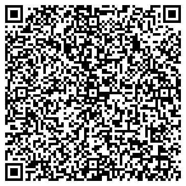 QR-код с контактной информацией организации БИБЛИОТЕКА ГОРОДСКАЯ, ФИЛИАЛ №1