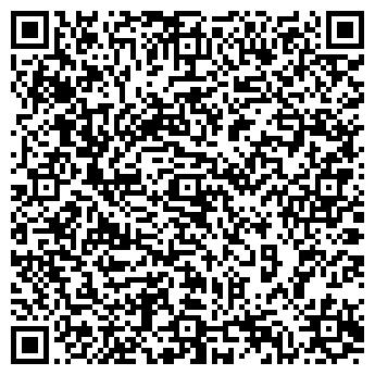 QR-код с контактной информацией организации СЕРОВСКИЙ АВТОРЫНОК