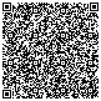 QR-код с контактной информацией организации УРАЛЬСКИЙ БАНК СБЕРБАНКА РОССИИ № 5328/027 ДОПОЛНИТЕЛЬНЫЙ ОФИС