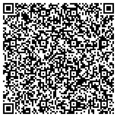 QR-код с контактной информацией организации ПЛАНЕТА ИНСТИТУТ МИРОВОЙ ЭКОНОМИКИ И БИЗНЕСА
