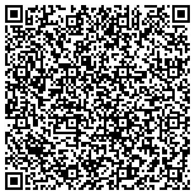 QR-код с контактной информацией организации ЛАБОРАТОРИЯ ПРОВЕРКИ НА СПИД (АНТИСПИД ЦЕНТР)