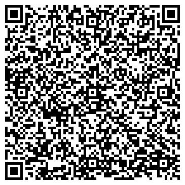 QR-код с контактной информацией организации НОВО-ФАРМ СГМУП АПТЕКА № 207
