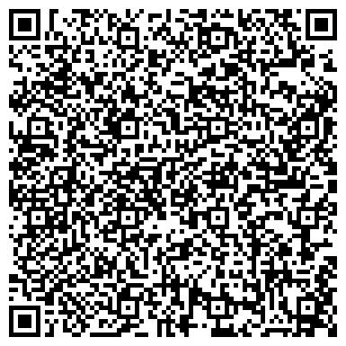 QR-код с контактной информацией организации УЧАСТОК ОБРАБОТКИ СТРАХОВОЙ ПОЧТЫ УПРАВЛЕНИЯ РУФПС