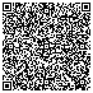 QR-код с контактной информацией организации СУРГУТНЕФТЕГАЗБАНК ЗАО