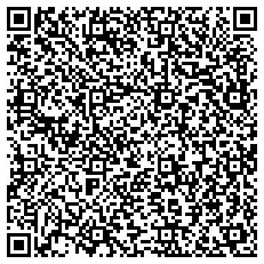 QR-код с контактной информацией организации ЕВРОФИНАНСЫ ИНВЕСТИЦИОННАЯ КОМПАНИЯ