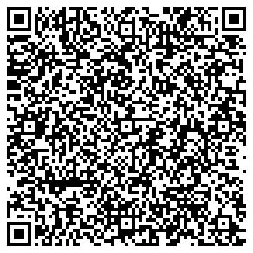 QR-код с контактной информацией организации ОАО СУРГУТСКОЕ СУДОРЕМОНТНОЕ ПРЕДПРИЯТИЕ