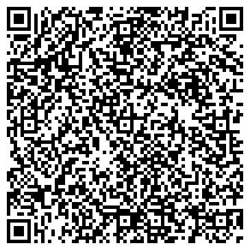QR-код с контактной информацией организации СУРГУТПРОМАВТОМАТИКА ЗАО