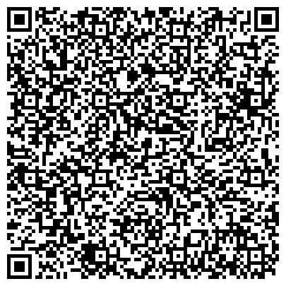 QR-код с контактной информацией организации ПОДДЕРЖКИ ПРЕДПРИНИМАТЕЛЬСТВА И РАЗВИТИЯ КОНКУРЕНЦИИ ОКРУЖНОЙ