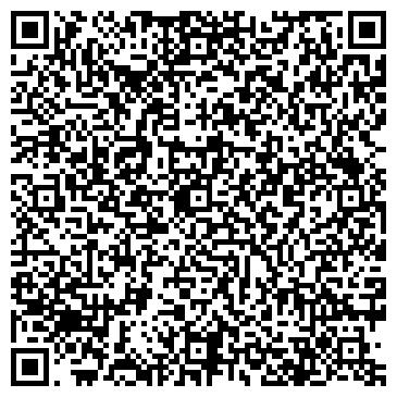 QR-код с контактной информацией организации ГУТА-СТРАХОВАНИЕ ЗАО ФИЛИАЛ СЫСЕРТСКИЙ