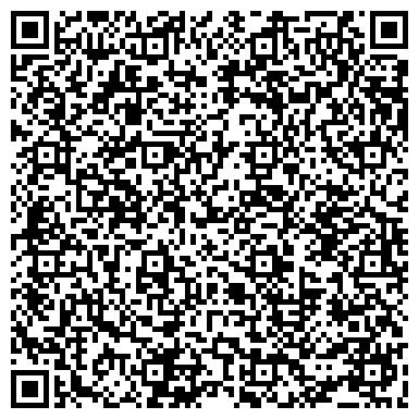 QR-код с контактной информацией организации УРАЛЬСКИЙ БАНК СБЕРБАНКА РОССИИ ТАВДИНСКОЕ ОТДЕЛЕНИЕ № 1745