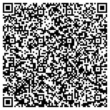 QR-код с контактной информацией организации УРАЛЬСКИЙ БАНК СБЕРБАНКА № 1655/036 ДОПОЛНИТЕЛЬНЫЙ ОФИС