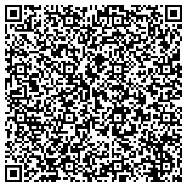 QR-код с контактной информацией организации НАЦИОНАЛЬНЫЙ БАНК ГЛАВНОЕ УПРАВЛЕНИЕ ПО Г.ГОМЕЛЬСКОЙ ОБЛАСТИ