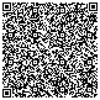 QR-код с контактной информацией организации ПРОМЫШЛЕННАЯ БЕЗОПАСНОСТЬ ПРОИЗВОДСТВЕННЫХ ОБЪЕКТОВ НАУЧНО-ТЕХНИЧЕСКИЙ ЦЕНТР ПБПО