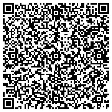QR-код с контактной информацией организации НАШ ГОРОД МНОГОПРОФИЛЬНАЯ ФИРМА ООО