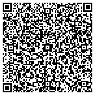 QR-код с контактной информацией организации ПАРИТЕТ НЕФТЯНАЯ КОМПАНИЯ ОАО