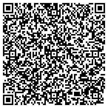 QR-код с контактной информацией организации ИННОВАЦИИ В РЕАЛЬНОМ СЕКТОРЕ ЭКОНОМИКИ ООО