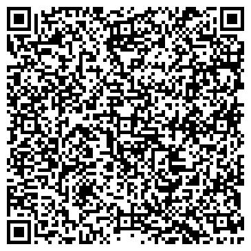 QR-код с контактной информацией организации ИП ИГНАТОВА А.В СЕВЕРДОРСЕРВИС